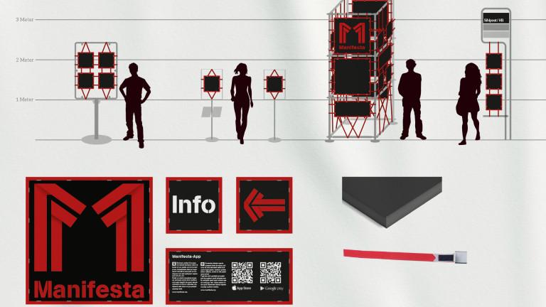 Manifesta_Konzept